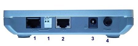 Anschluss des DSL Modem Speedport 200
